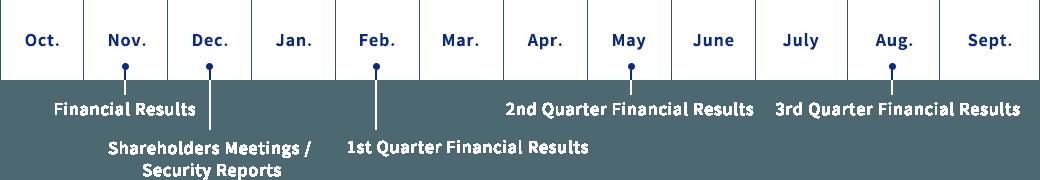 Investor Relation Schedule