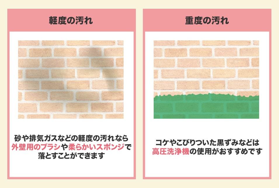 外壁の掃除