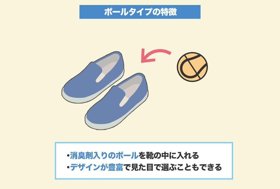 どこでも使えて、見た目にも楽しい『ボールタイプ』の靴消臭グッズ