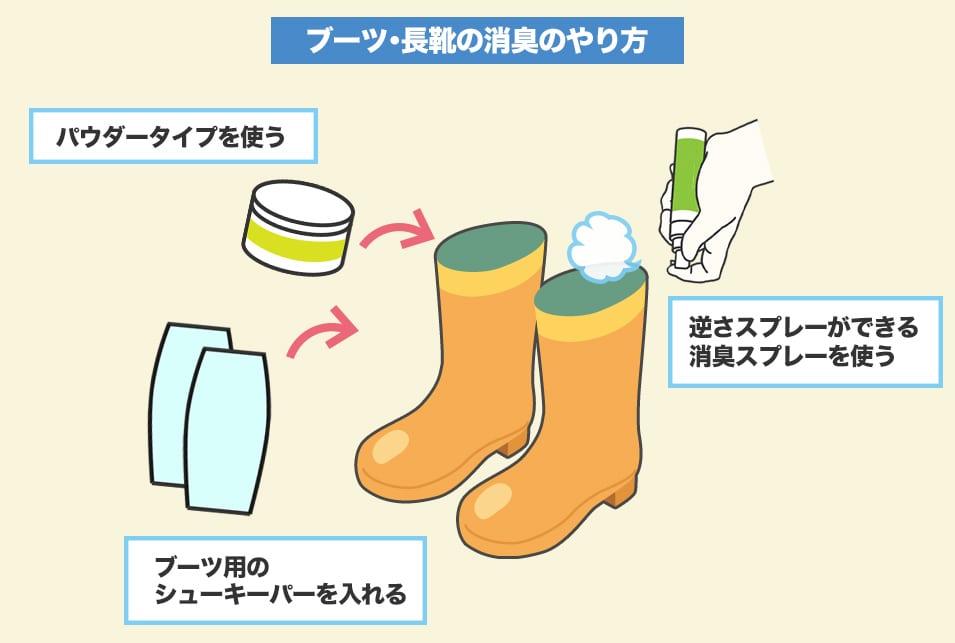 『ブーツ・長靴用』の消臭グッズの選び方