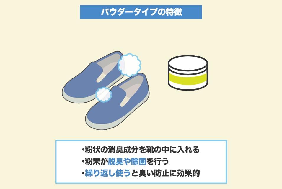 臭いの根本的な対策に効果的な『パウダータイプ』の靴消臭グッズ