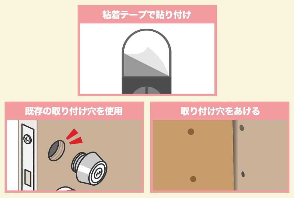 スマートロックの設置方法