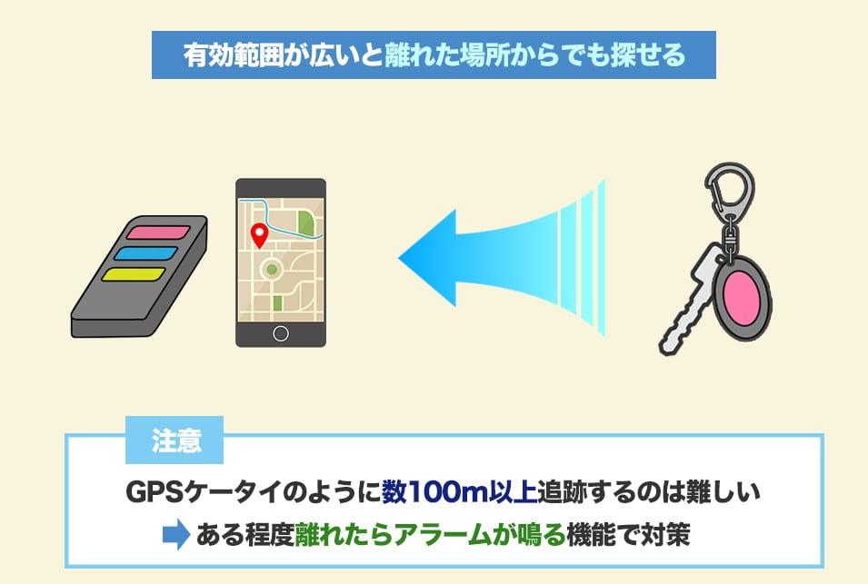 キーファインダーを『電波を受信できる範囲(距離)・感度』で選ぶ