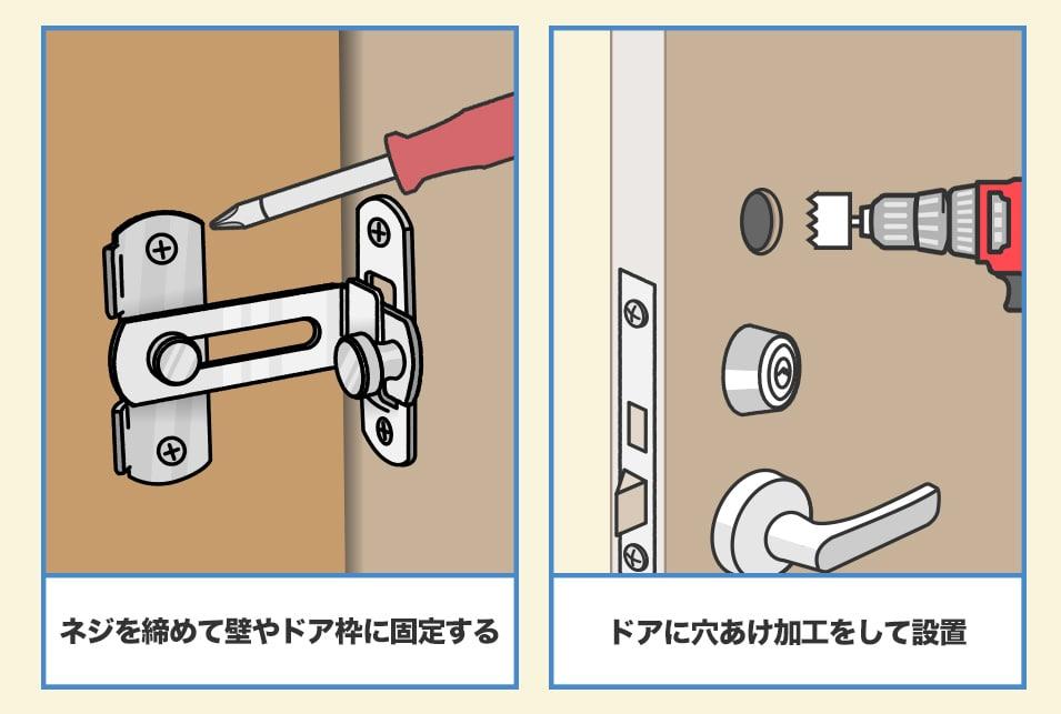 しっかり固定したいときは『穴あけ施工タイプ』の補助錠
