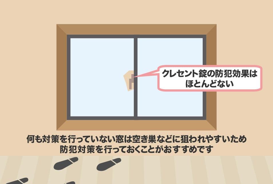 防犯対策は窓を重点的に行うのがおすすめ