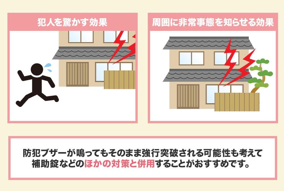 窓の防犯対策で効果的なブザーの設置
