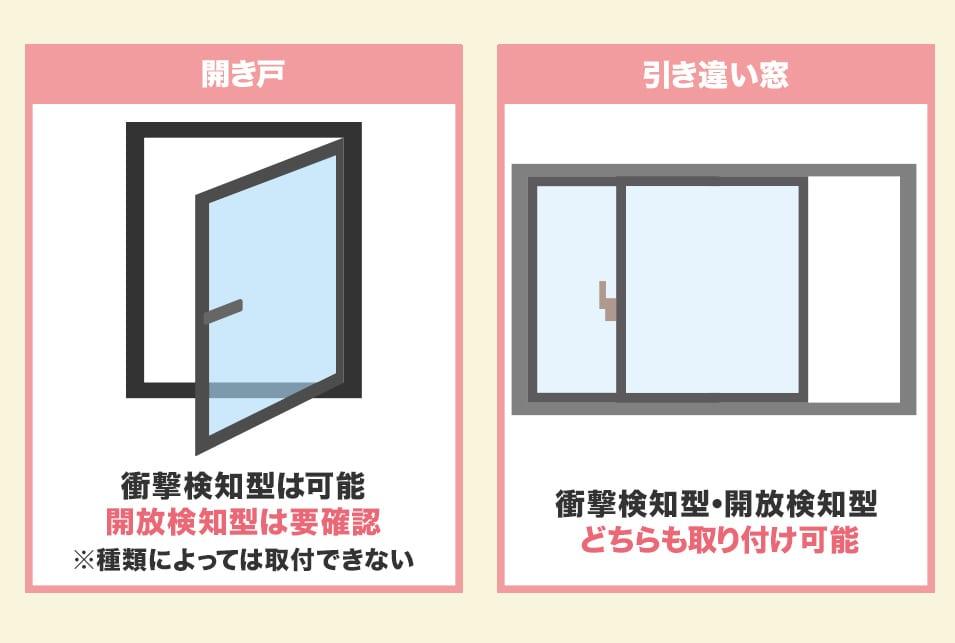 窓のタイプ別に選ぶ