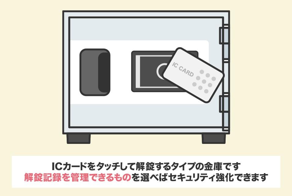 ICカード式金庫