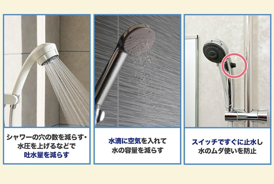 『節水』機能付きのシャワーヘッド
