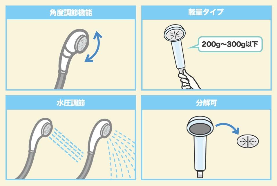 交換用シャワーヘッドのその他の機能