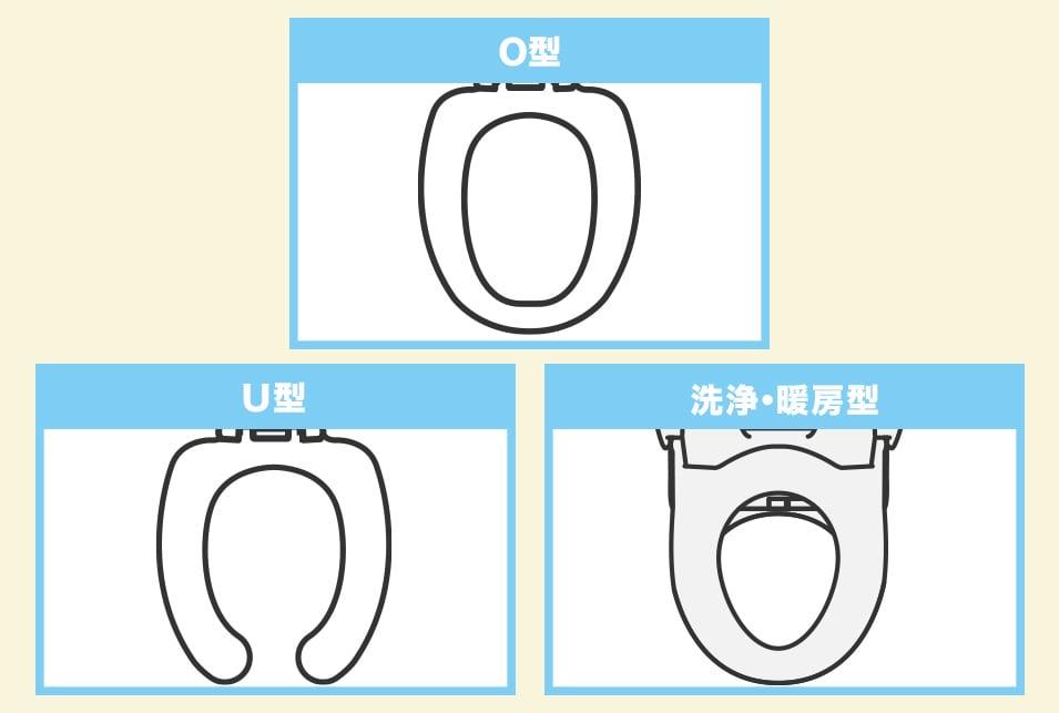 トイレの便座の形状3種類