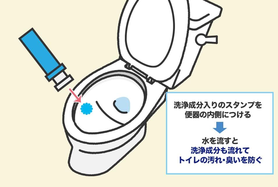 『スタンプタイプ』のトイレ消臭剤