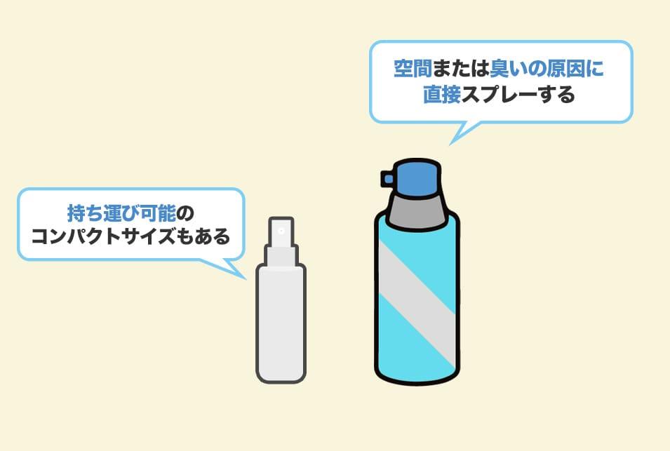 『スプレータイプ』のトイレ消臭剤