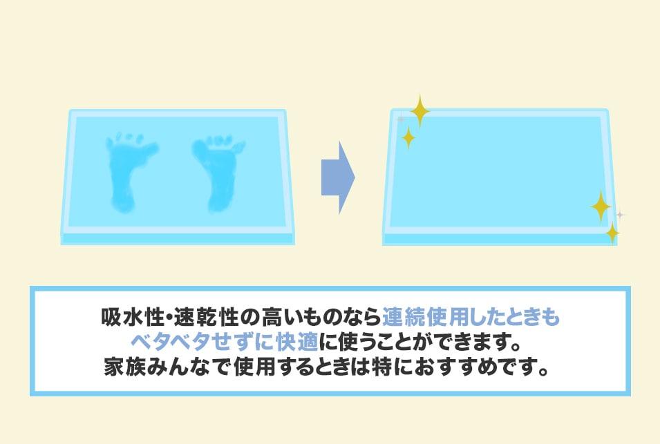 使用感を良くしたいなら吸水性・速乾性の高いバスマット