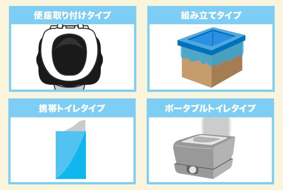 簡易トイレの使い方で選ぶ