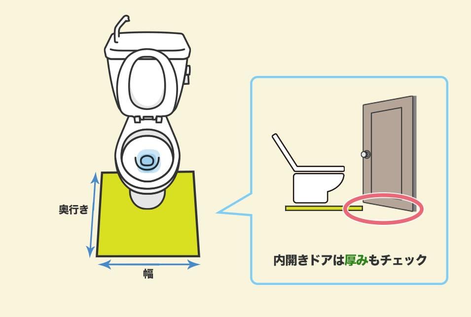 トイレマットの『大きさ』はトイレ室内の広さに合わせて選ぶ