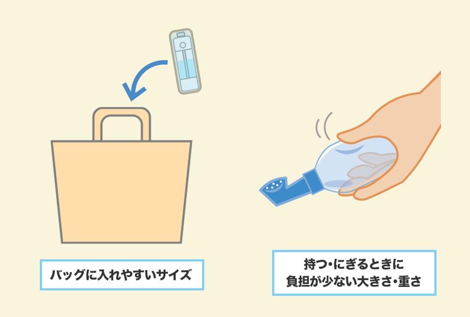 携帯ウォシュレットを『持ちやすさ・持ち運びやすさ』で選ぶ