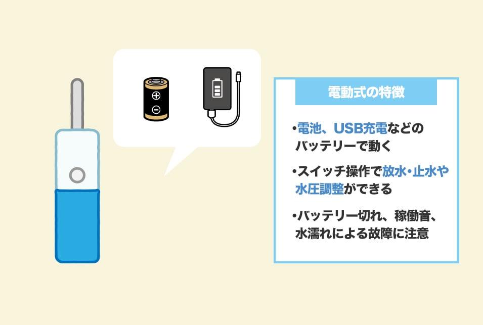 『電動式』の携帯ウォシュレットのメリット・デメリット