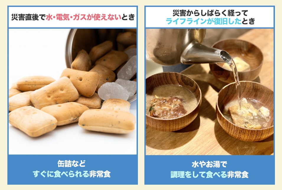 『災害直後』『災害から少し後』それぞれの状況に合わせて非常食を選ぶ方法