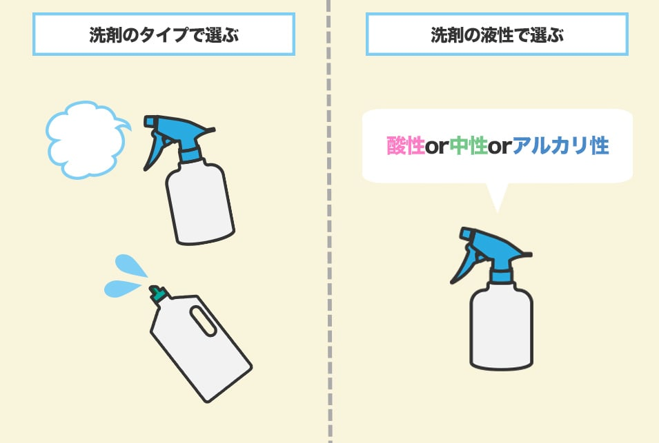 トイレ用洗剤の種類と選び方
