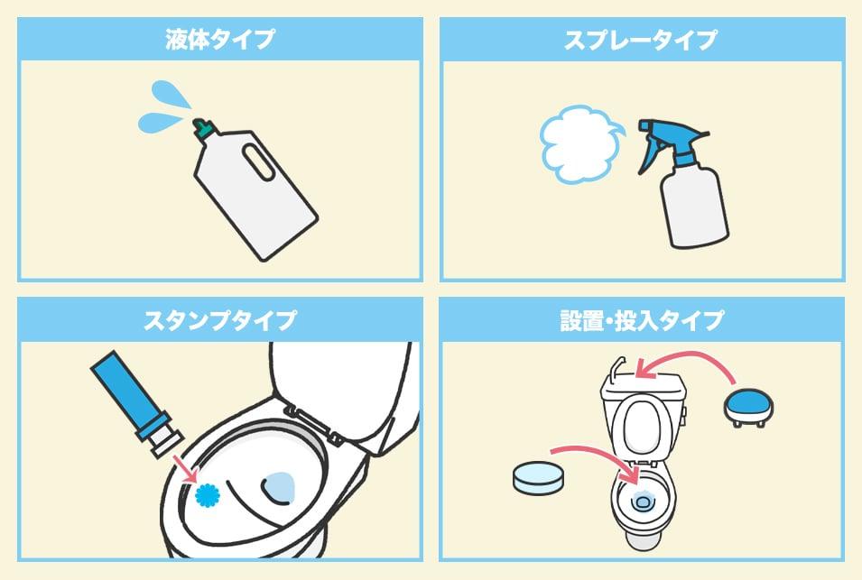 トイレ用洗剤の種類とは?液体・スプレーなど各タイプの特徴を紹介