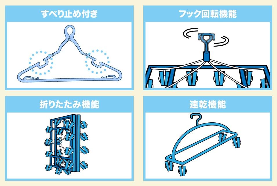 洗濯用ハンガーの便利な機能