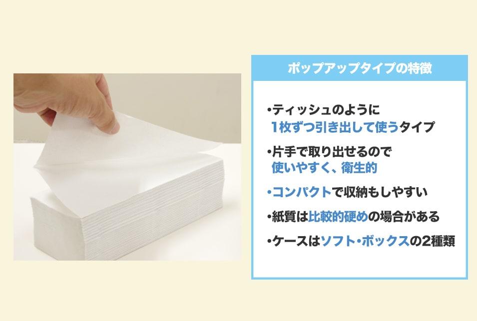 『ポップアップタイプ』のペーパータオルは1枚ずつ引き出して使う