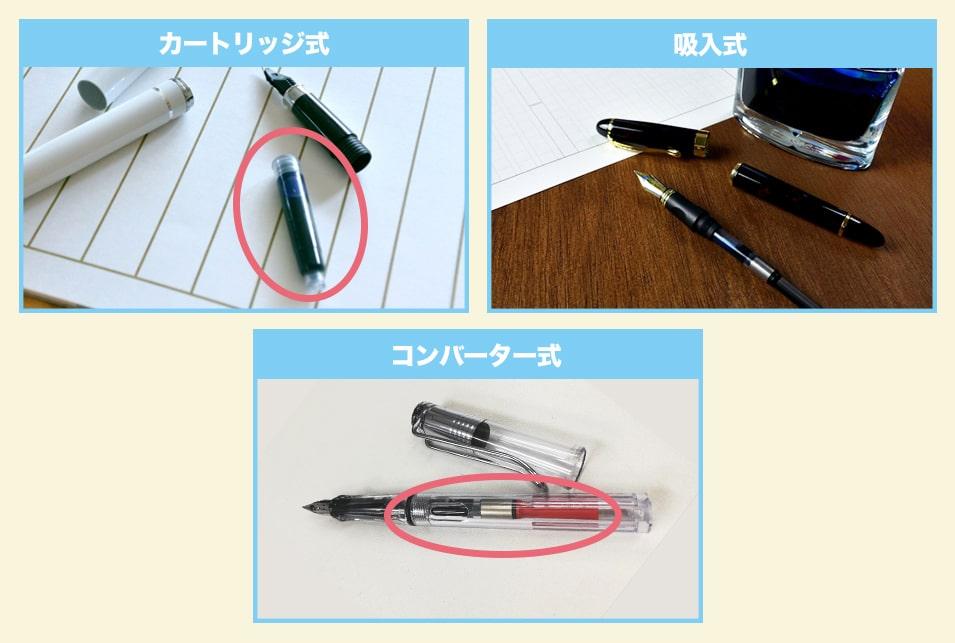 万年筆を『インクの補充方法で選ぶ』