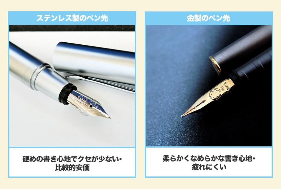 万年筆を『ペン先の素材で選ぶ』