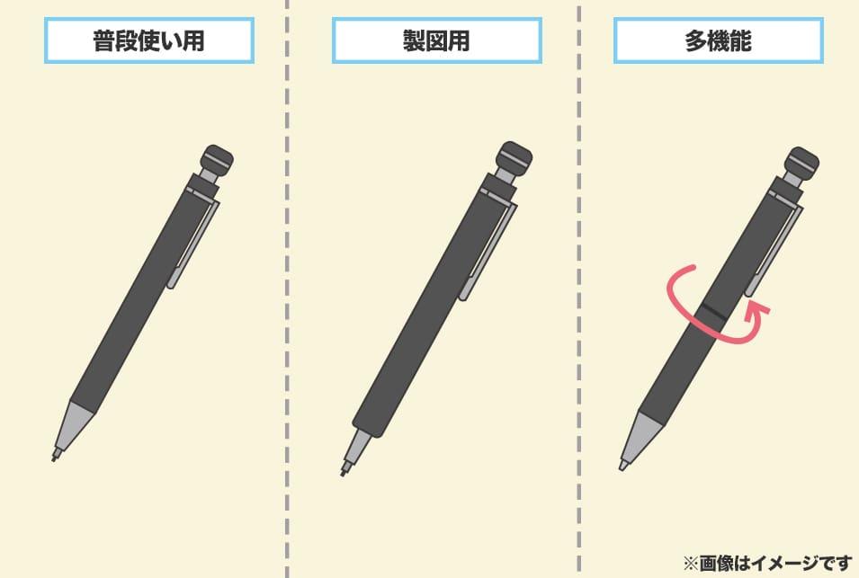 シャープペンシルは用途ごとに種類が分かれている