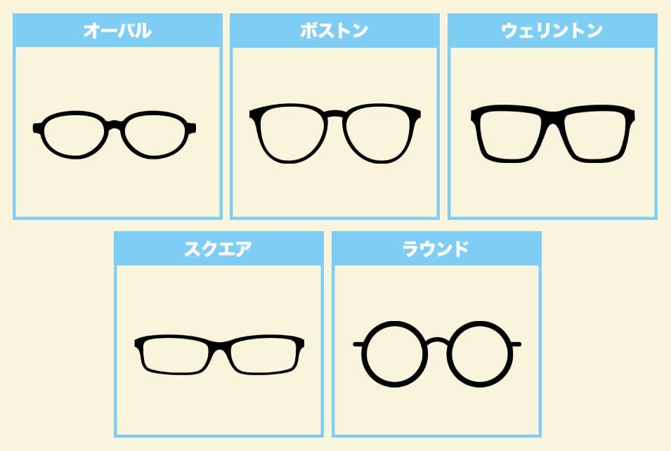 老眼鏡の『フレームの形』と顔の印象の関係とは