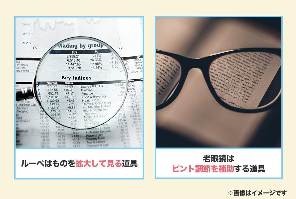 老眼鏡とメガネ型ルーペ(拡大鏡)との違いは?